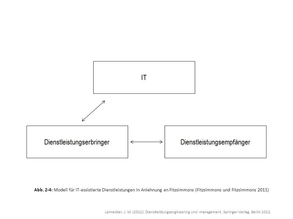 Abb. 2-4: Modell für IT-assistierte Dienstleistungen in Anlehnung an Fitzsimmons (Fitzsimmons und Fitzsimmons 2011)