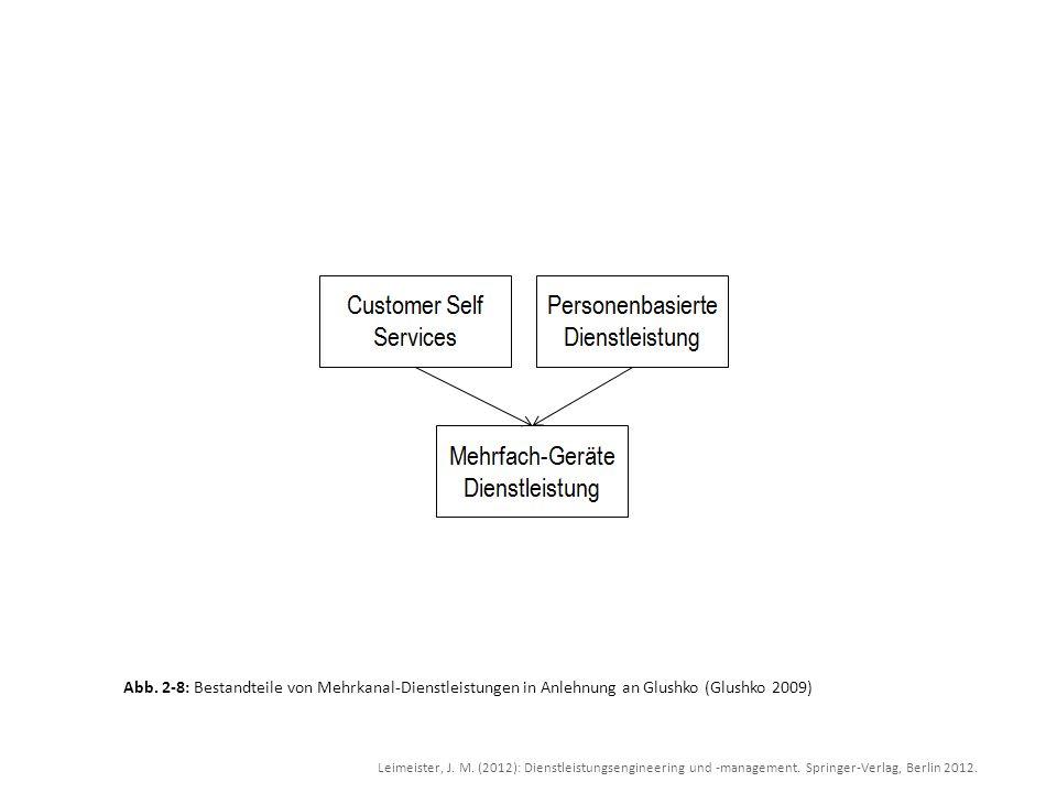 Abb. 2-8: Bestandteile von Mehrkanal-Dienstleistungen in Anlehnung an Glushko (Glushko 2009)