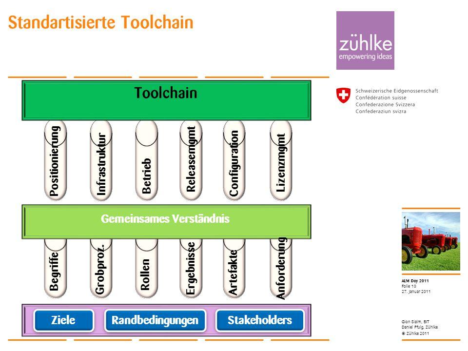 Standartisierte Toolchain