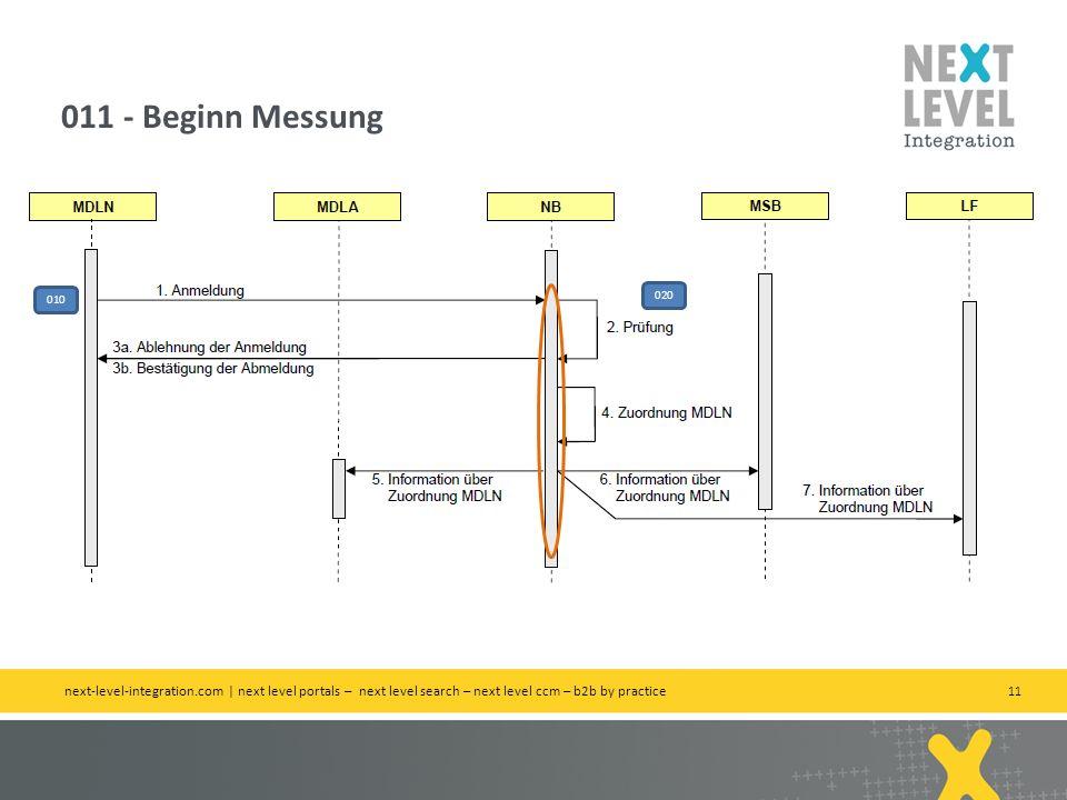 011 - Beginn Messung 010. 020.