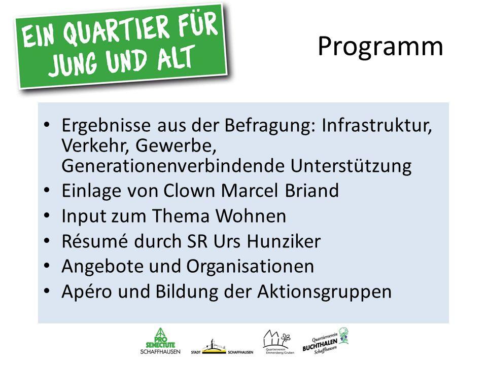 Programm Ergebnisse aus der Befragung: Infrastruktur, Verkehr, Gewerbe, Generationenverbindende Unterstützung.