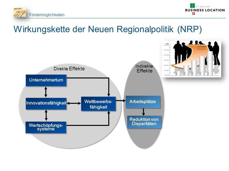 Wirkungskette der Neuen Regionalpolitik (NRP)