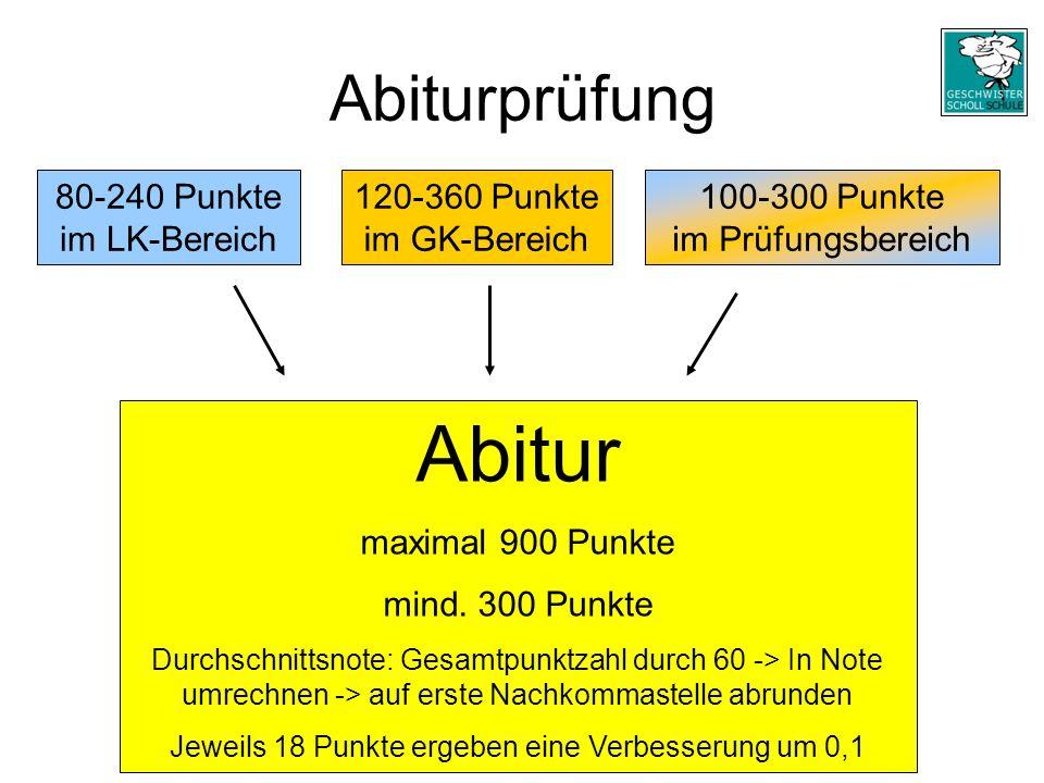 Abitur Abiturprüfung 80-240 Punkte im LK-Bereich