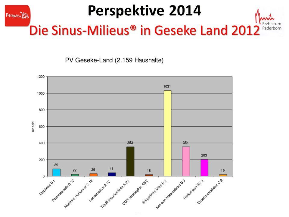 Perspektive 2014 Die Sinus-Milieus® in Geseke Land 2012
