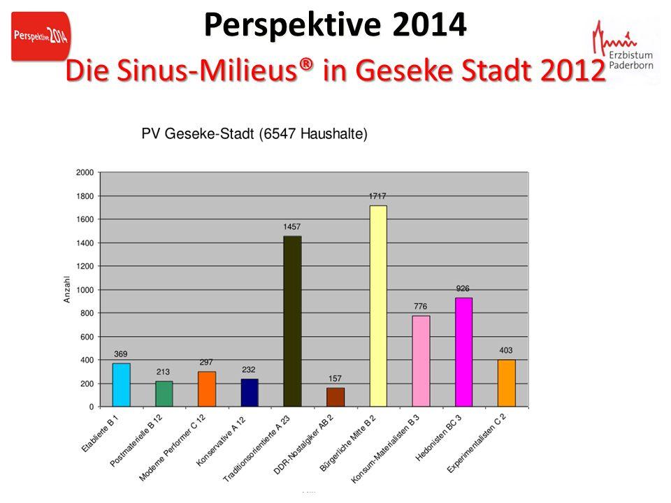 Perspektive 2014 Die Sinus-Milieus® in Geseke Stadt 2012