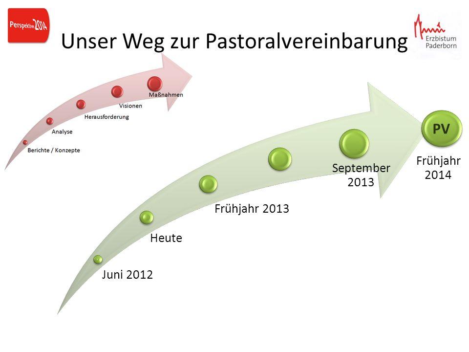 Unser Weg zur Pastoralvereinbarung