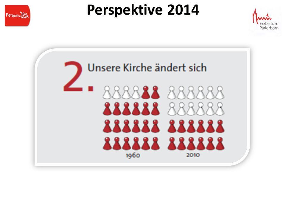 Perspektive 2014