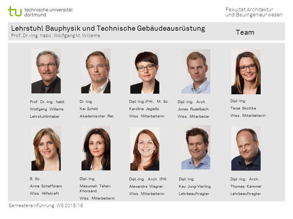 Team Prof. Dr.-Ing. habil. Wolfgang Willems Lehrstuhlinhaber Dr.-Ing.