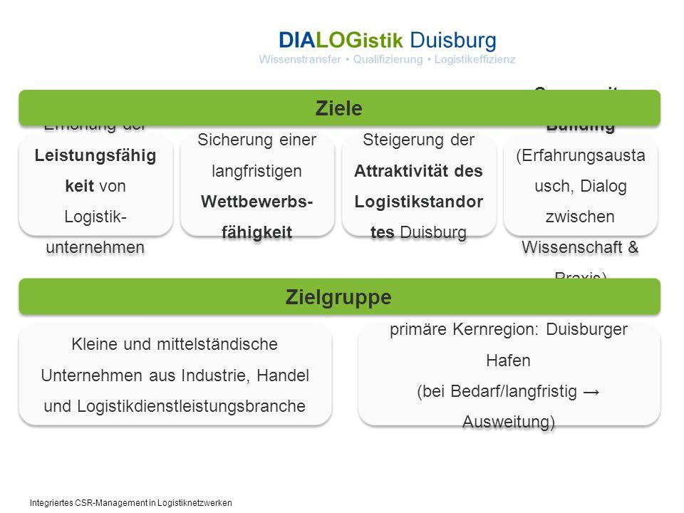 Ziele Erhöhung der Leistungsfähigkeit von Logistik-unternehmen. Sicherung einer langfristigen Wettbewerbs-fähigkeit.