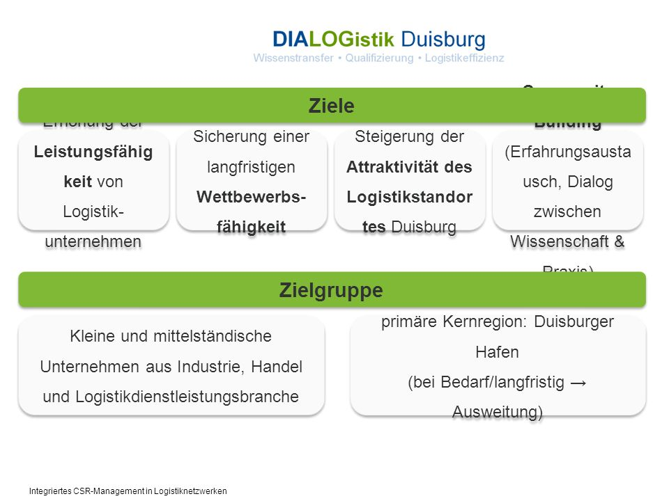 ZieleErhöhung der Leistungsfähigkeit von Logistik-unternehmen. Sicherung einer langfristigen Wettbewerbs-fähigkeit.