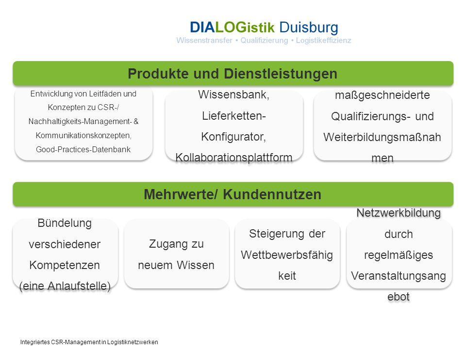 Produkte und Dienstleistungen Mehrwerte/ Kundennutzen