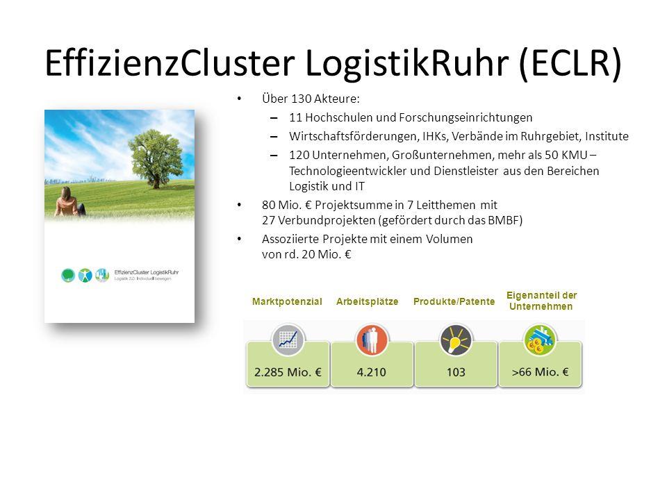 EffizienzCluster LogistikRuhr (ECLR)