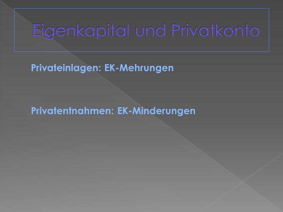 Eigenkapital und Privatkonto