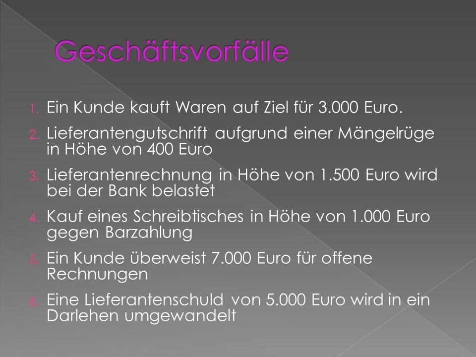Geschäftsvorfälle Ein Kunde kauft Waren auf Ziel für 3.000 Euro.