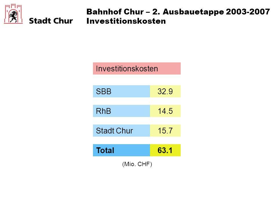 Bahnhof Chur – 2. Ausbauetappe 2003-2007 Investitionskosten