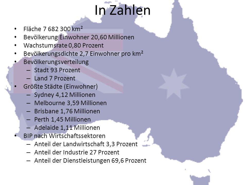 In Zahlen Fläche 7 682 300 km² Bevölkerung Einwohner 20,60 Millionen