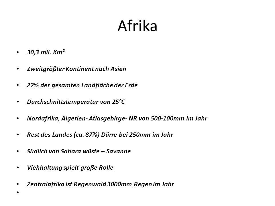 Afrika 30,3 mil. Km² Zweitgrößter Kontinent nach Asien