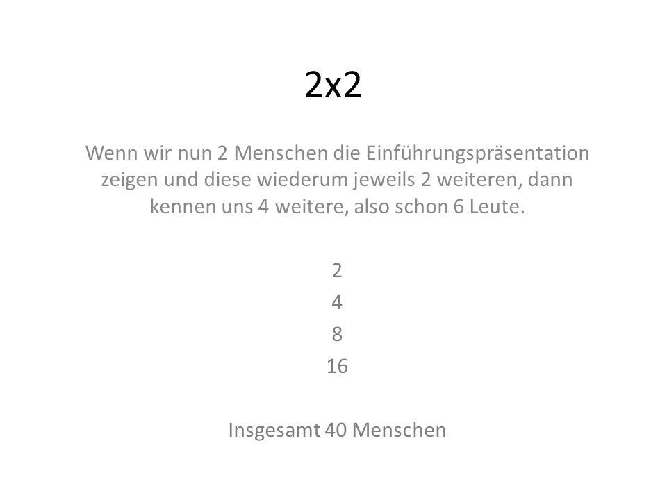 2x2 Wenn wir nun 2 Menschen die Einführungspräsentation zeigen und diese wiederum jeweils 2 weiteren, dann kennen uns 4 weitere, also schon 6 Leute.