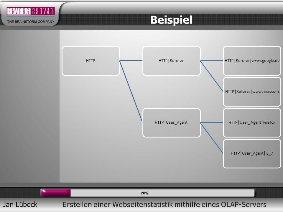 HTTP|User_Agent|Firefox