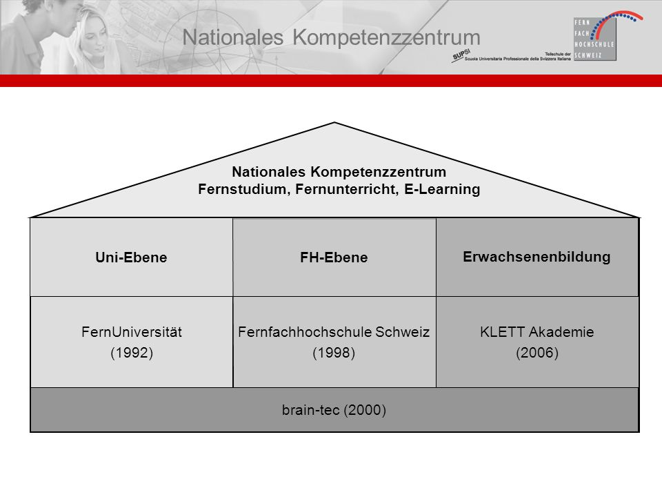 Nationales Kompetenzzentrum