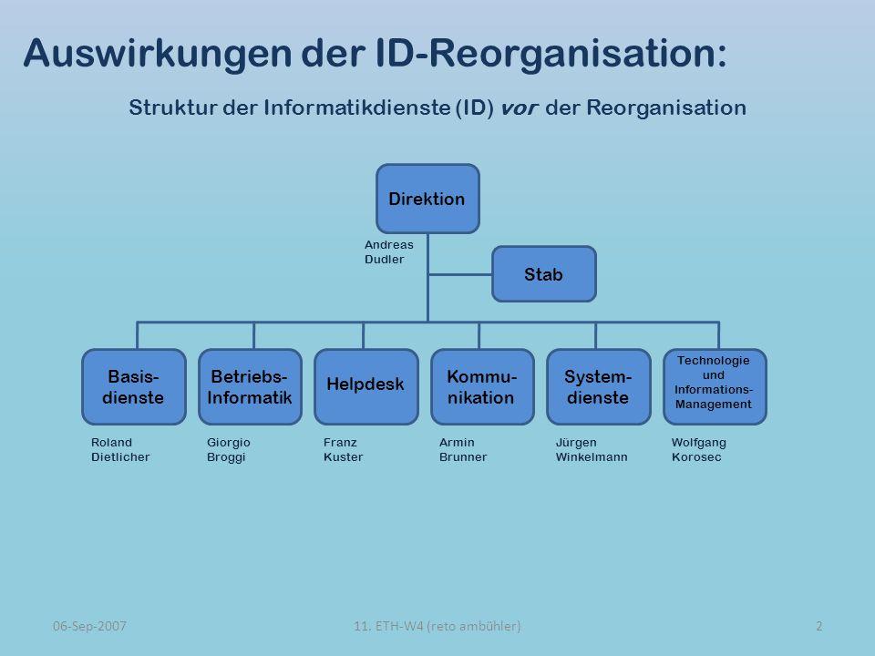Auswirkungen der ID-Reorganisation: