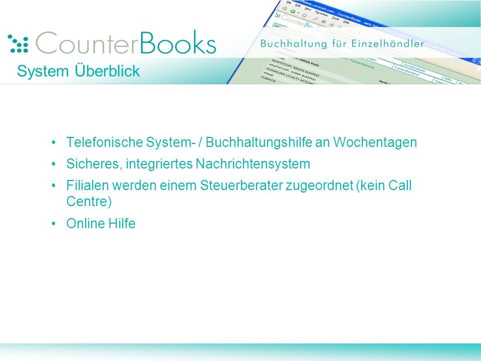 System Überblick Telefonische System- / Buchhaltungshilfe an Wochentagen. Sicheres, integriertes Nachrichtensystem.