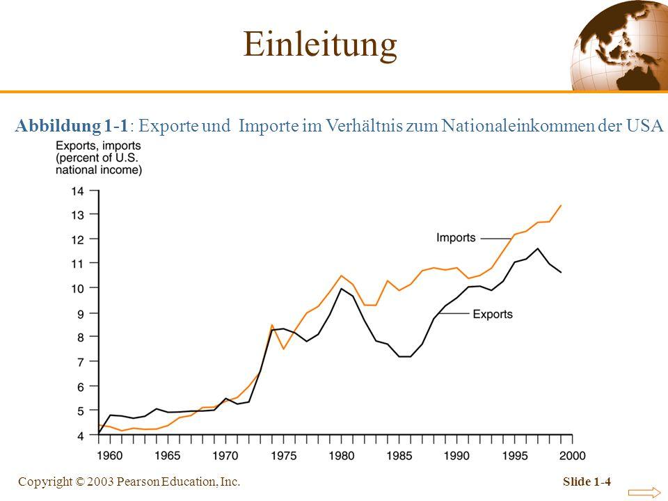 Einleitung Abbildung 1-1: Exporte und Importe im Verhältnis zum Nationaleinkommen der USA.