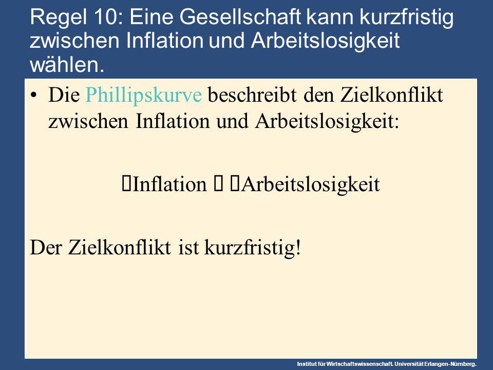 òInflation ð ñArbeitslosigkeit