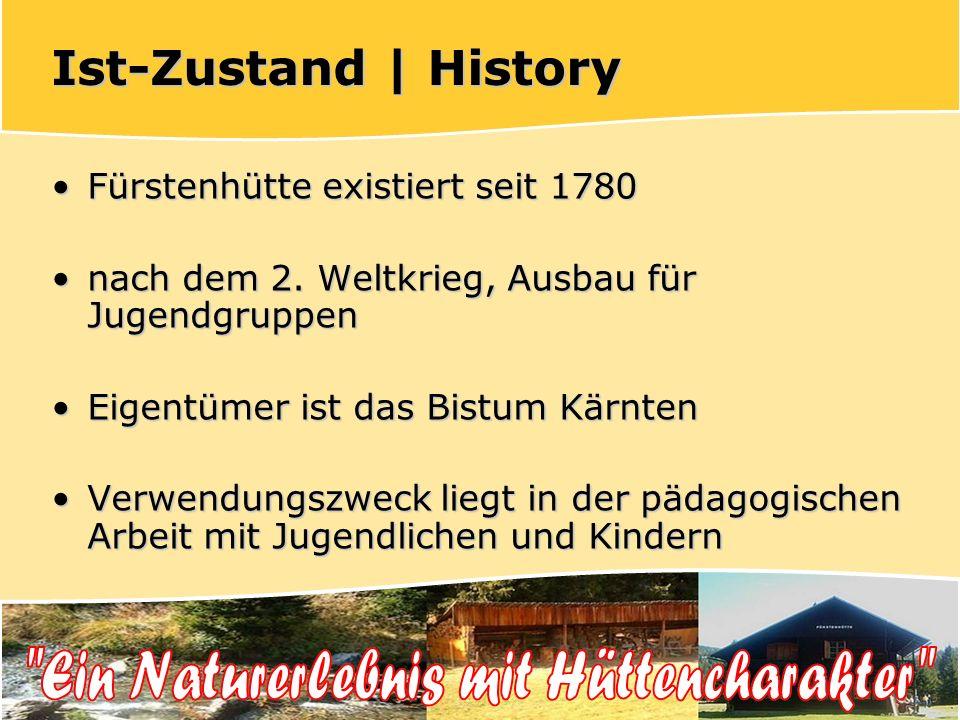 Ist-Zustand | History Fürstenhütte existiert seit 1780