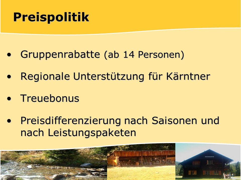 Preispolitik Gruppenrabatte (ab 14 Personen)