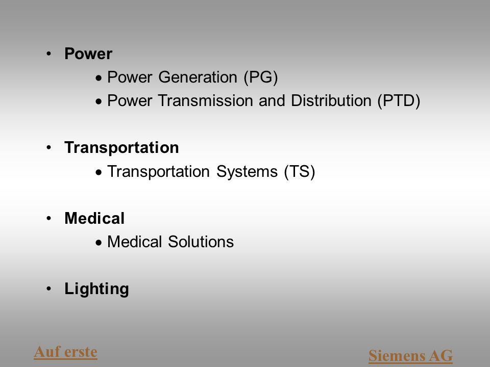 Power Transmission and Distribution (PTD) Transportation