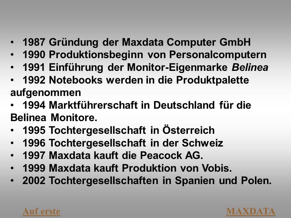 1987 Gründung der Maxdata Computer GmbH
