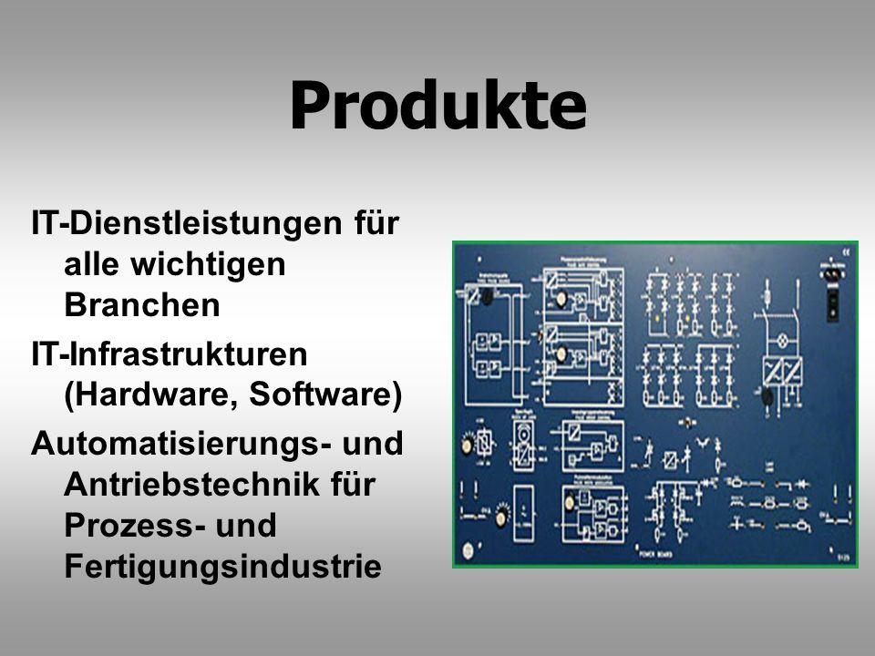 Produkte IT-Dienstleistungen für alle wichtigen Branchen