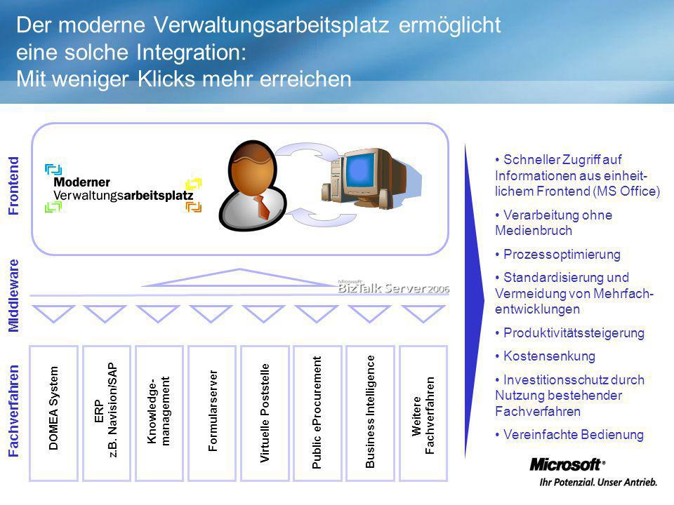 Knowledge- management Business Intelligence Weitere Fachverfahren