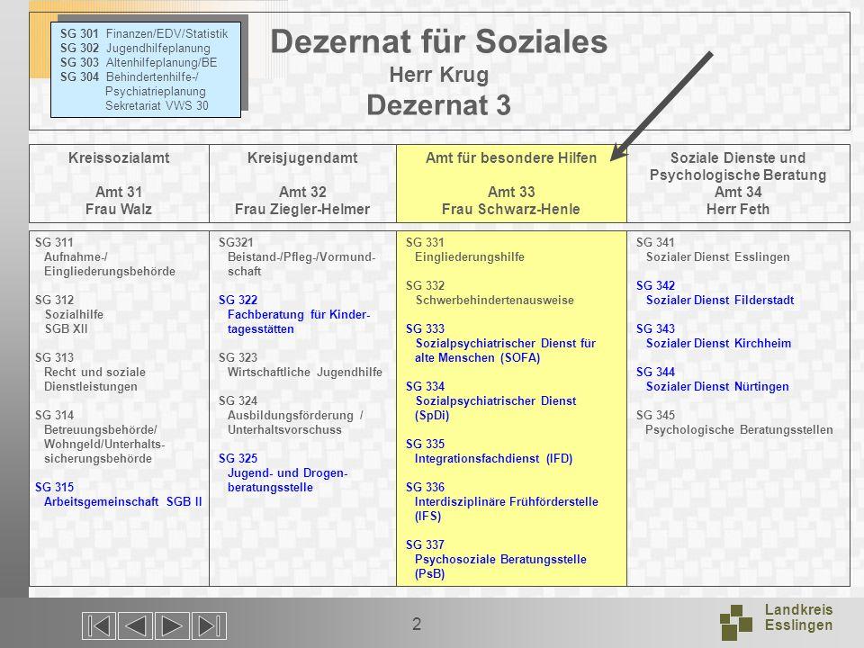 Dezernat für Soziales Herr Krug Dezernat 3
