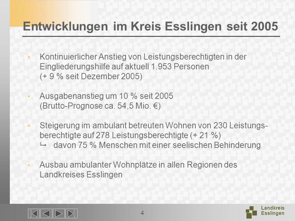 Entwicklungen im Kreis Esslingen seit 2005