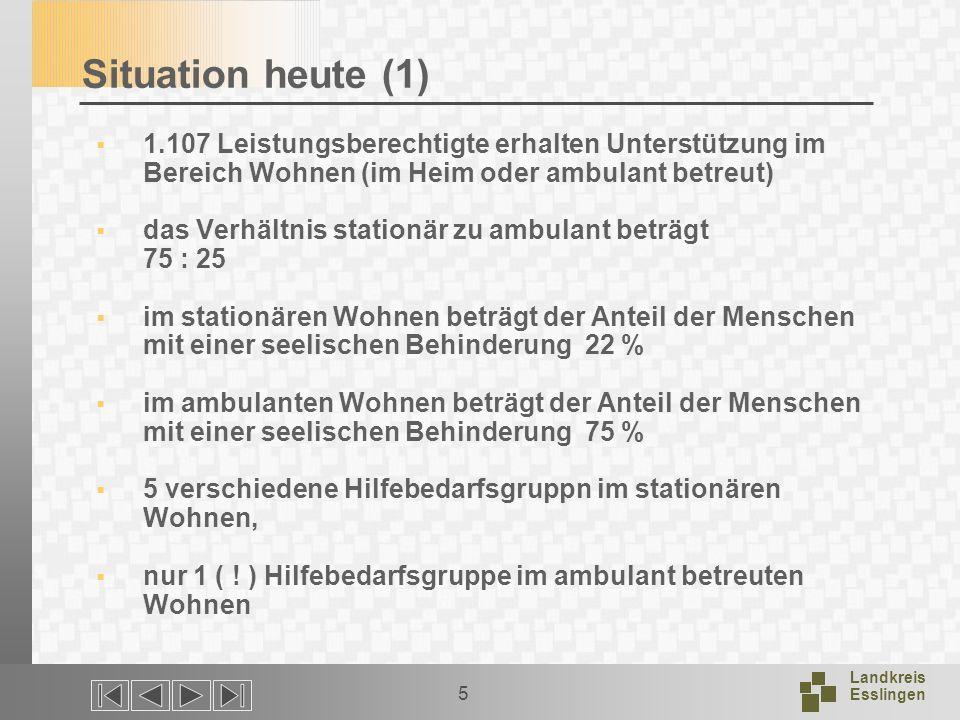 Situation heute (1) 1.107 Leistungsberechtigte erhalten Unterstützung im Bereich Wohnen (im Heim oder ambulant betreut)