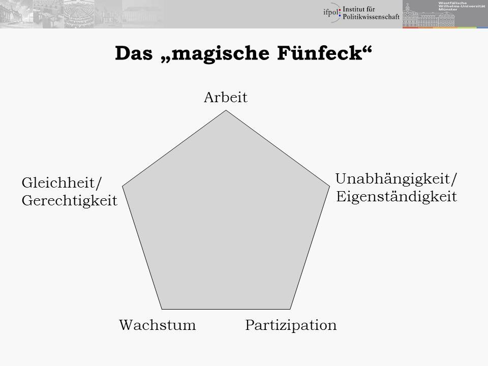"""Das """"magische Fünfeck"""