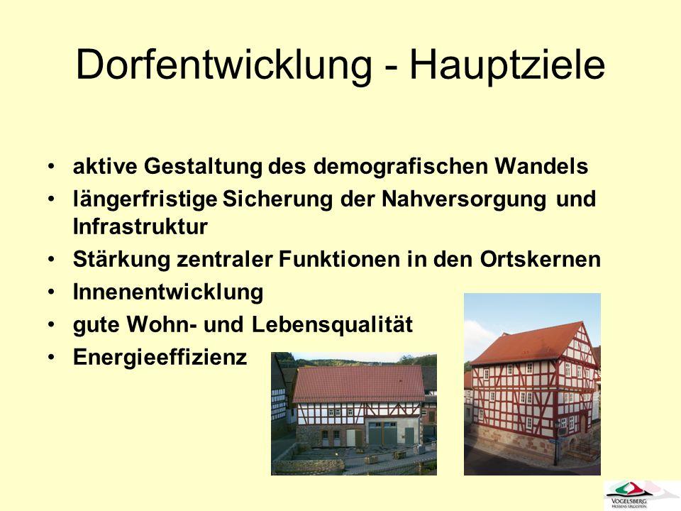 Dorfentwicklung - Hauptziele