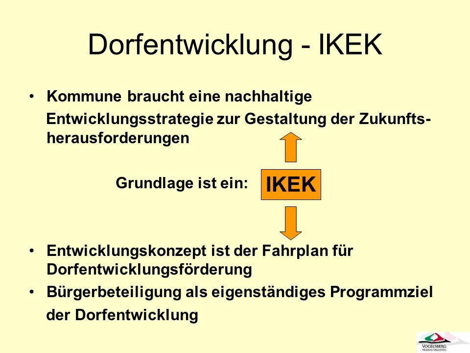 Dorfentwicklung - IKEK