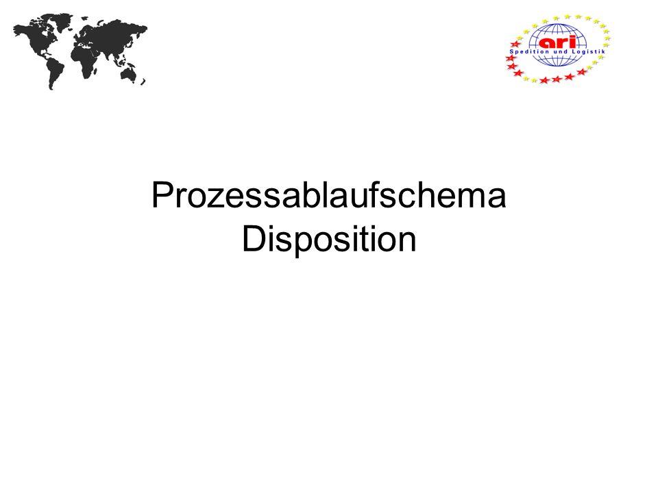 Prozessablaufschema Disposition