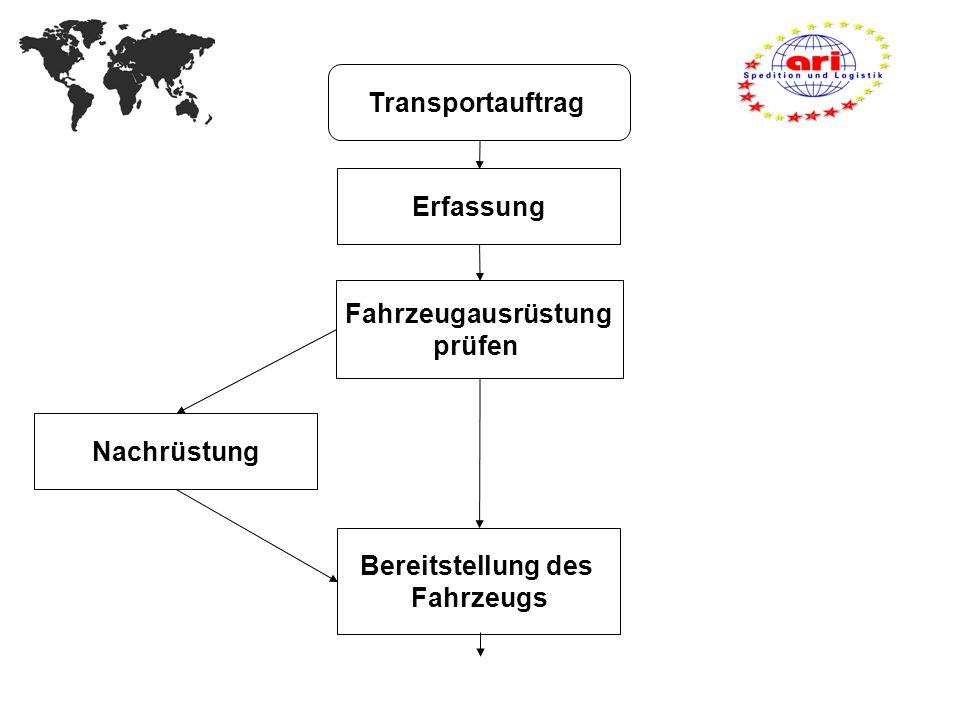 Transportauftrag Erfassung Fahrzeugausrüstung prüfen Nachrüstung