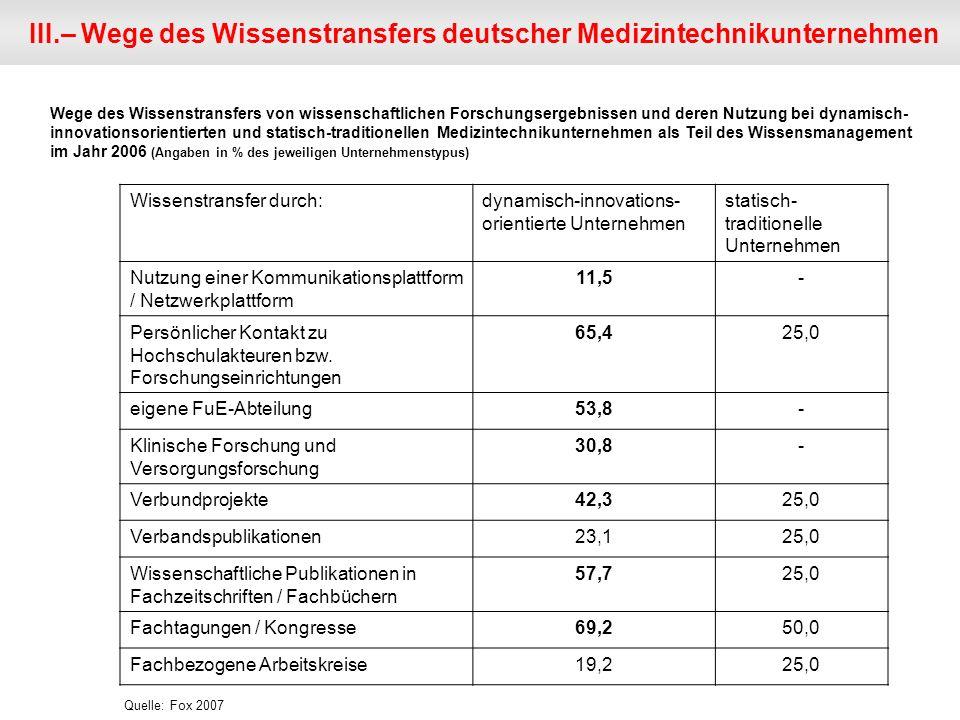 III.– Wege des Wissenstransfers deutscher Medizintechnikunternehmen