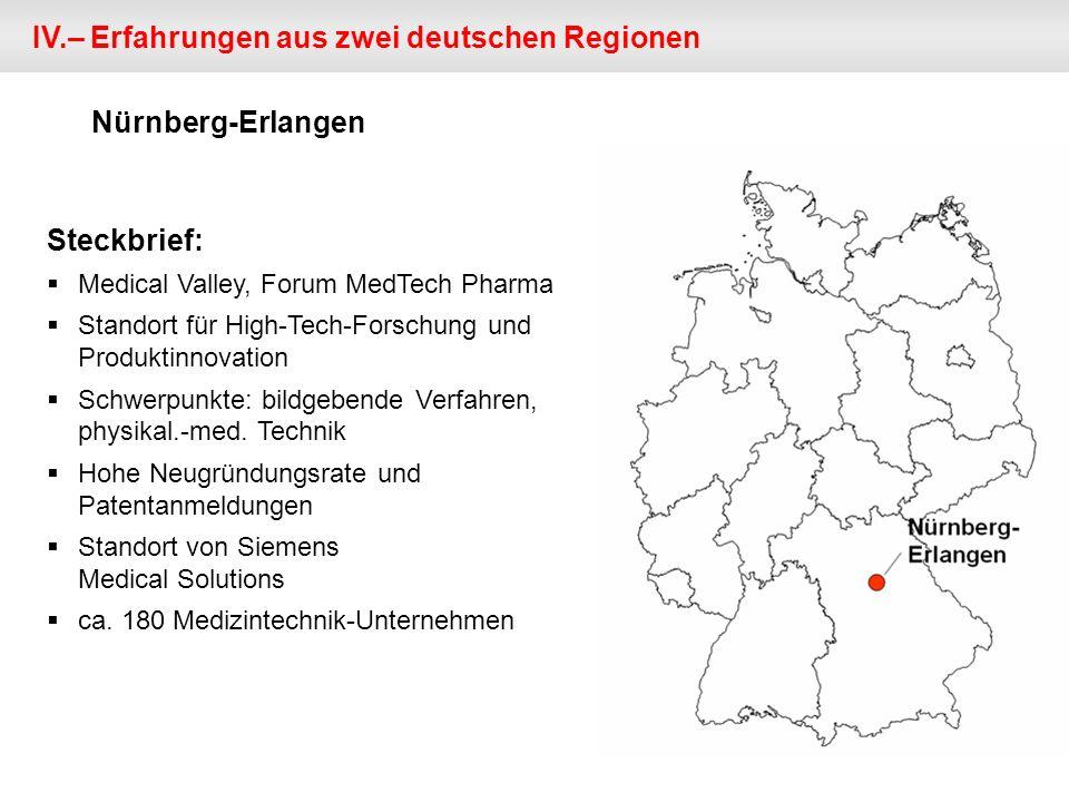 IV.– Erfahrungen aus zwei deutschen Regionen