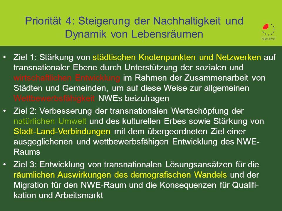 Priorität 4: Steigerung der Nachhaltigkeit und Dynamik von Lebensräumen
