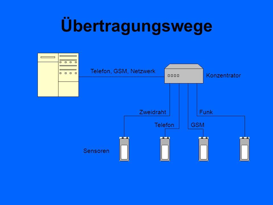 Übertragungswege Telefon, GSM, Netzwerk Konzentrator Zweidraht Funk