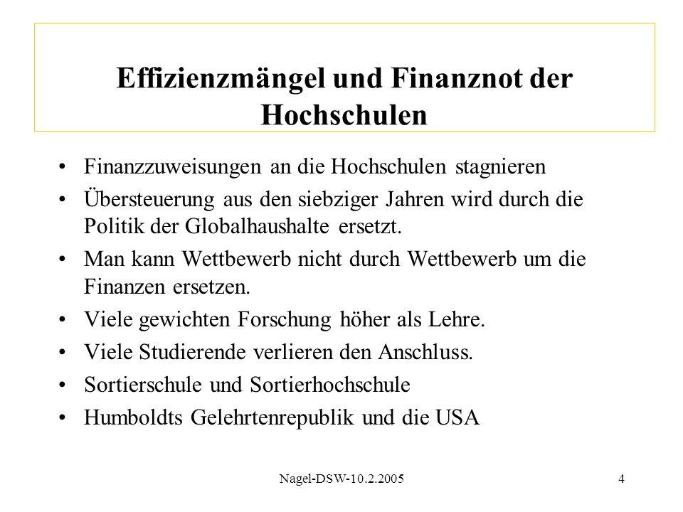 Effizienzmängel und Finanznot der Hochschulen