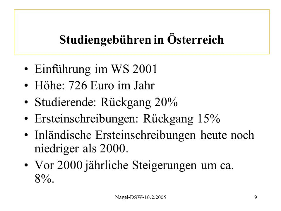 Studiengebühren in Österreich