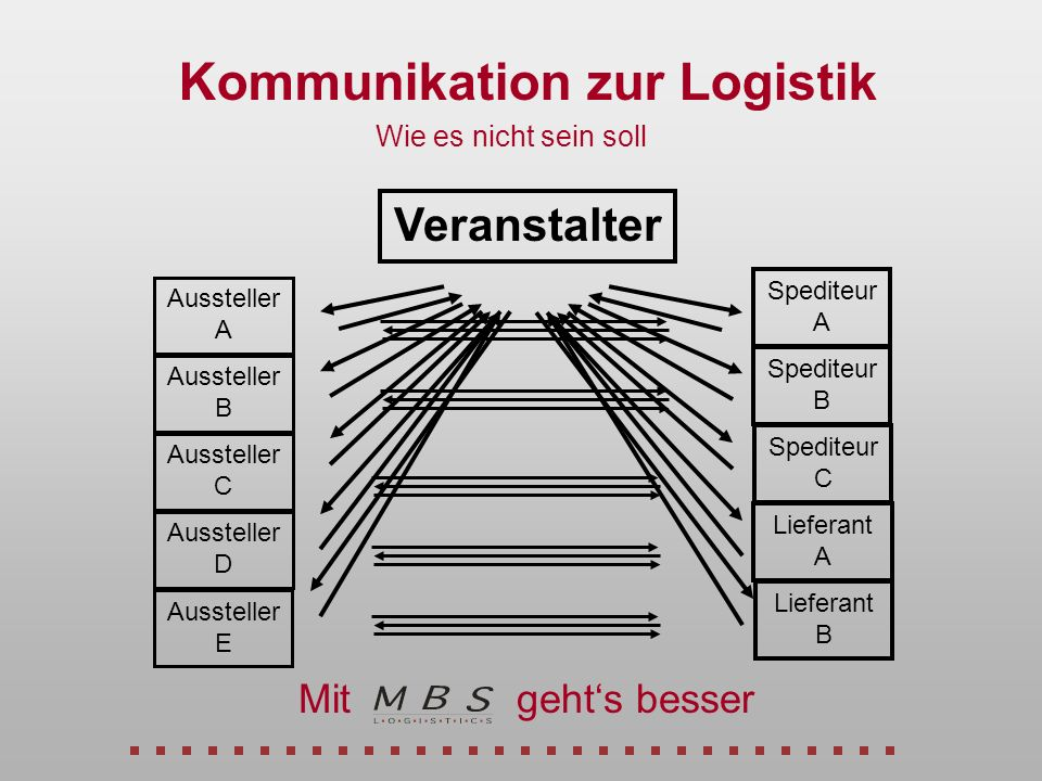 Kommunikation zur Logistik