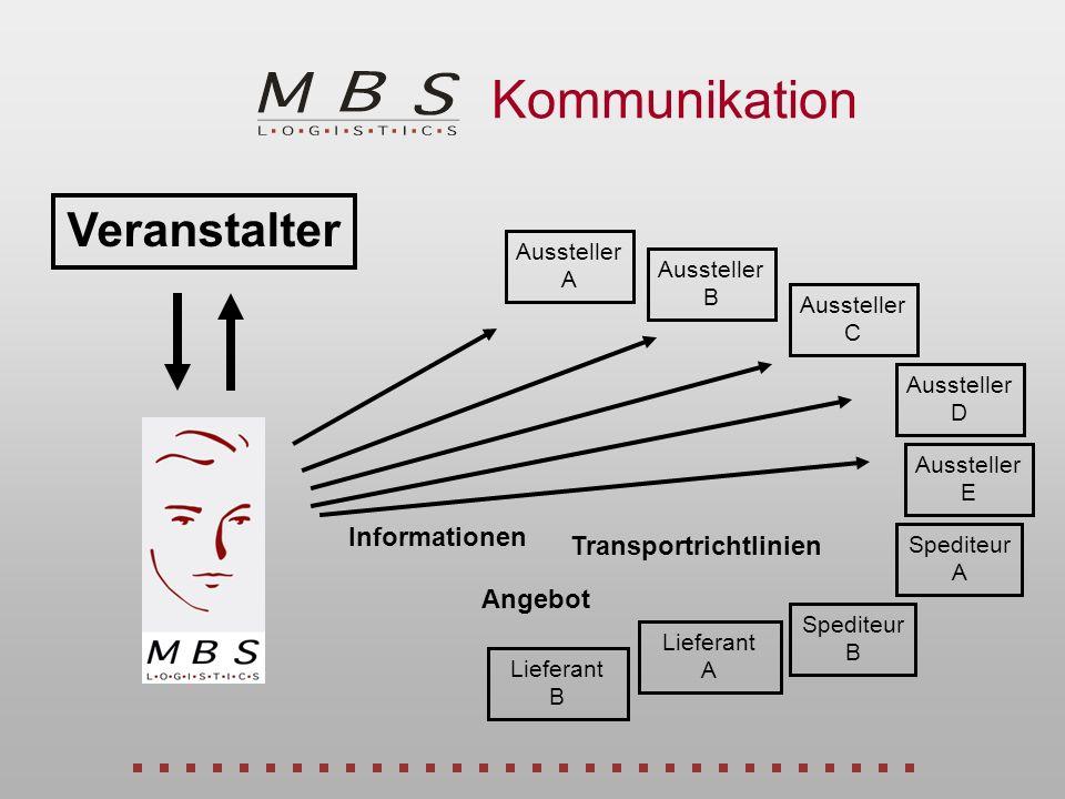 Kommunikation Veranstalter Informationen Transportrichtlinien Angebot